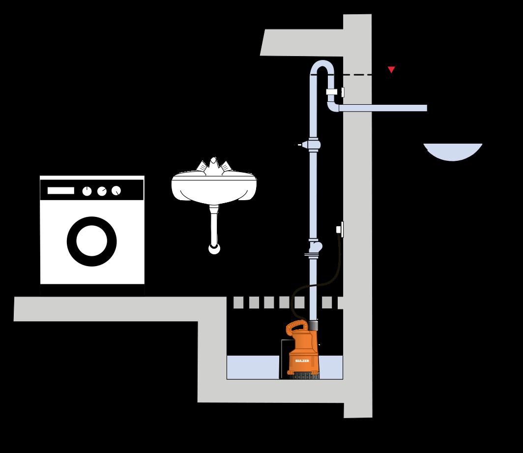 Schmutzwasserpumpe-Typ-ABS-Robusta-200-C-1