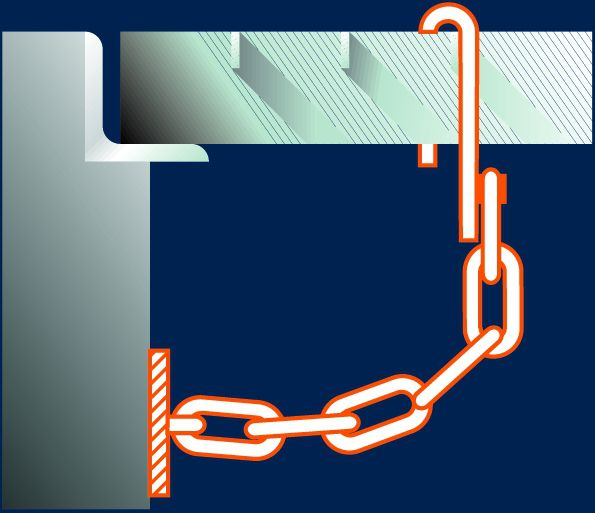 Gitterrostsicherung / Sicherungskette / Rostsicherung