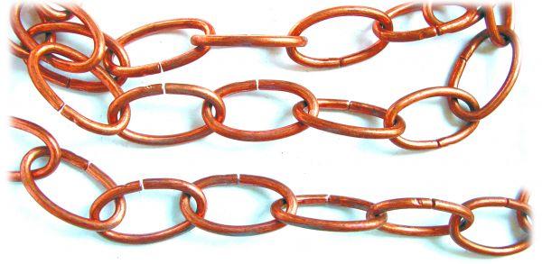 Kupfer-Regenablaufkette